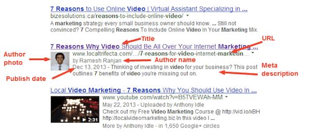 Meta Description WordPress - search results example