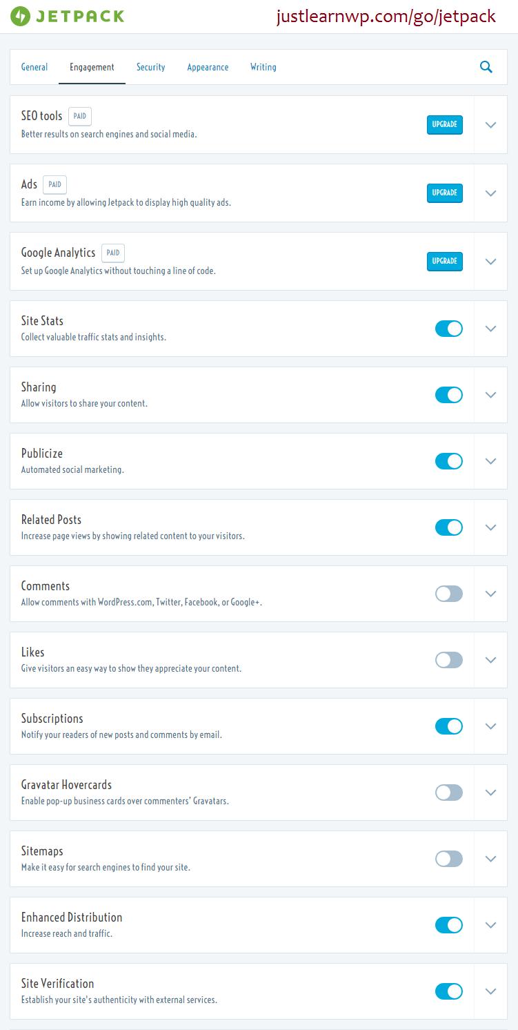 Jetpack -Must Have Free WordPress Plugins