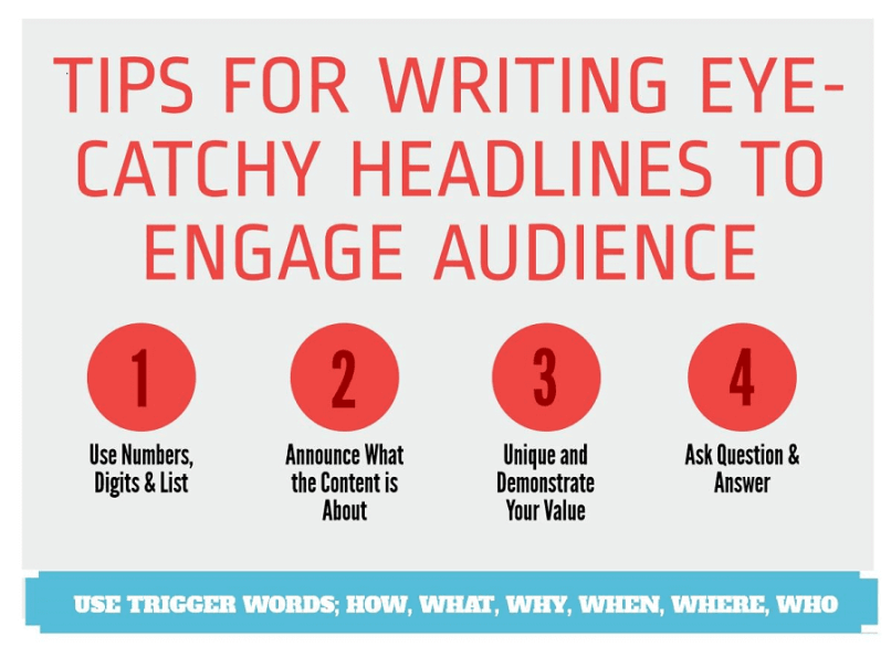 tips for catchy headlines and titles`