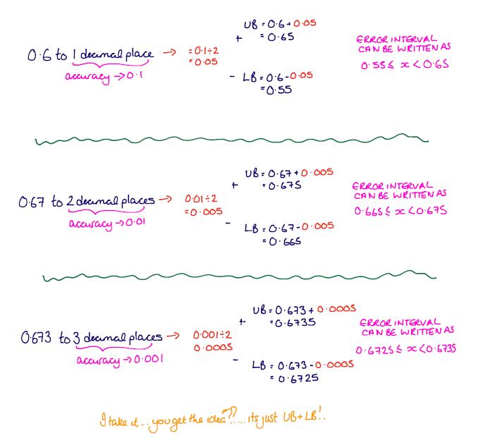 GCSE 9-1 New content – Error Intervals   - JustMaths
