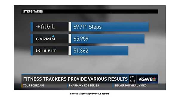 image of fitness steps taken bar graph
