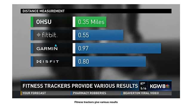 image of fitness distance tracker graph