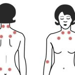 This Is How You Can Protect Yourself From Painful Fibromyalgia