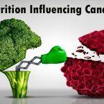 How Nutrition Influences Cancer