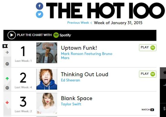 billboard hot 100 january 31