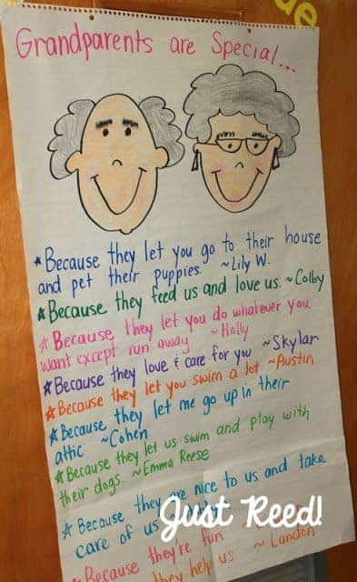 Grandparents Day Anchor Chart