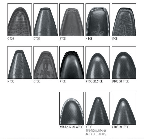 Tony Lama Toe Chart