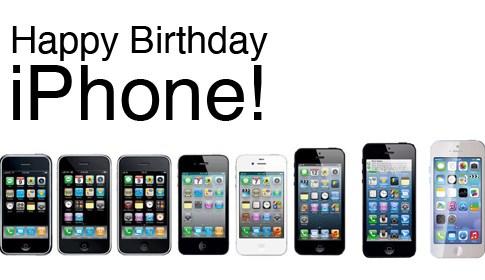 iPhone Birthday Featured