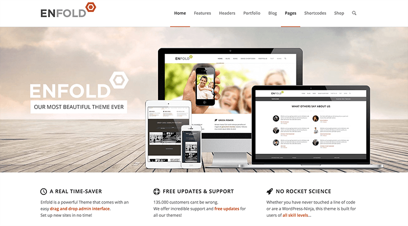 best multipurpose wordpress themes