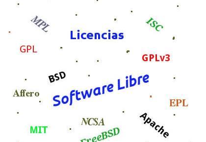 Licencias en el Software Libre. Entrevista sobre la situación legal de Fedora