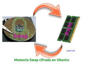 Memoria swap cifrada en Ubuntu