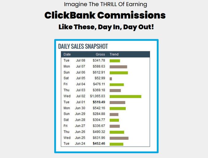 Banklify ClickBank Affiliate Site Builder - Full Details