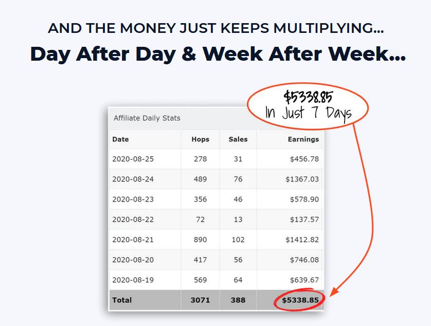 A Secret Formula How To Make $10,000 Per Month By Brendan Mace