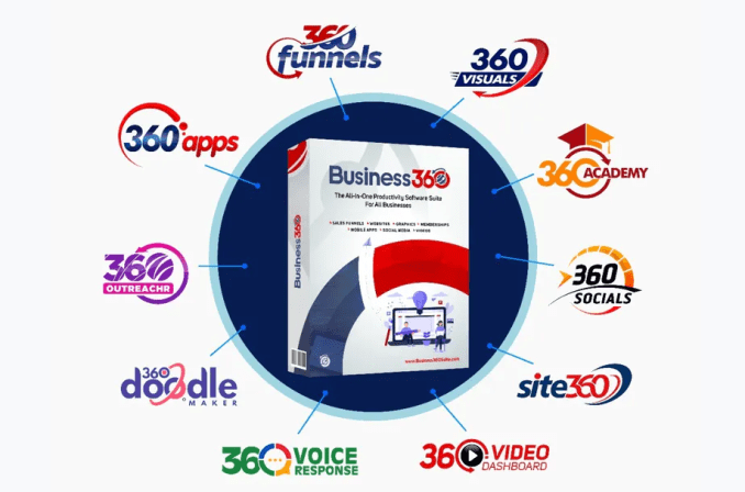 Business 360 Suite Review By Dr Ope Banwo