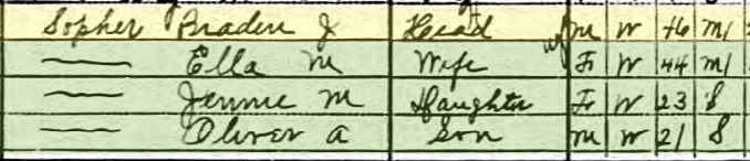 1910 Census Jennie Sopher