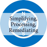 Simplifying, Processing, Remediating