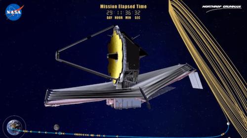 La órbita de JWST en torno L2
