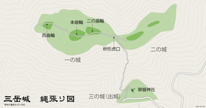 三岳城 縄張り図