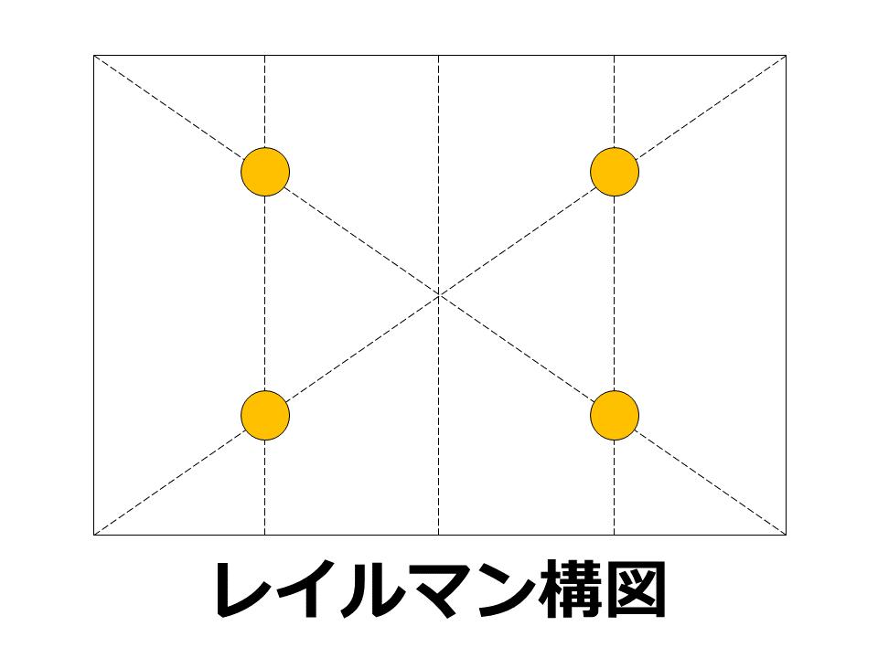 構図その4:レイルマン構図