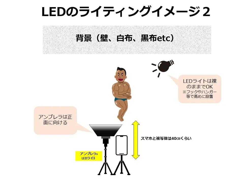 最後にLEDライトを2つ使って簡易2灯ライティングをしてみましょう。