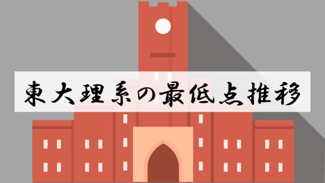 東京大学理系の合格最低点推移(2008~2019年度)