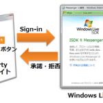 Windows Phone 7 アプリから SkyDrive へアクセス Part 1