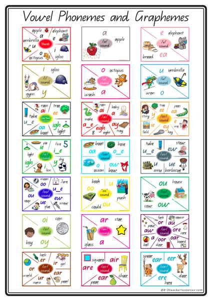 Kindergarten Anchor Cvc Charts