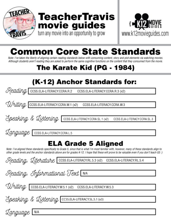 The Karate Kid Movie Guide | Questions | Worksheet (PG - 1984) CCSS Alignment
