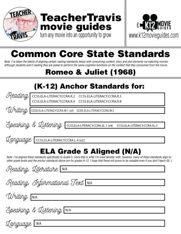 Romeo and Juliet Movie Guide | Questions | Worksheet (PG - 1968) CCSS Alignment