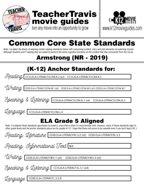 Armstrong Documentary Movie Guide | Questions | Worksheet (NR - 2019) CCSS Alignment