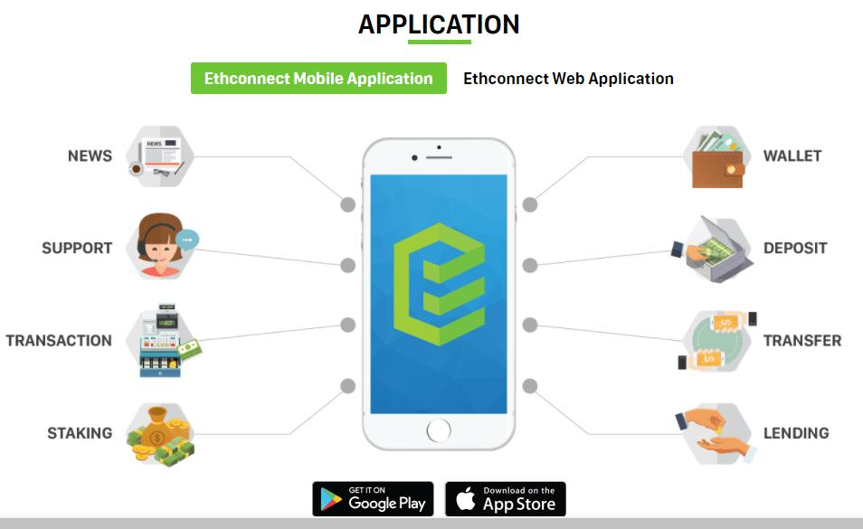 mobile aplikasi ethconnect