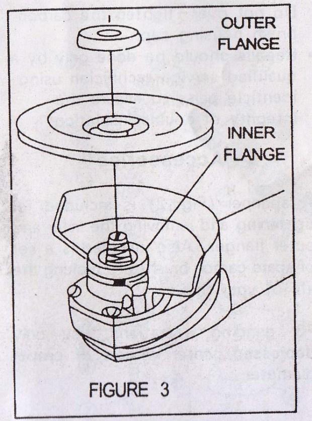 Angle grinder Figure 3