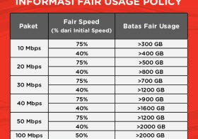 Menghitung Bandwidth Fair Use Policy Indihome 2016