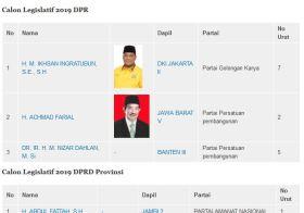 Calon Legislatif 2019 Mantan Terpidana Korupsi