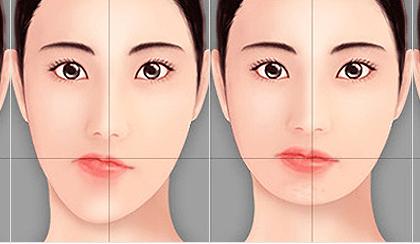 8 Penyebab Seseorang Memilki Bentuk Wajah Tidak Simetris Kabar Tangsel