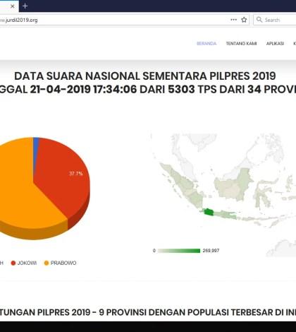[BERITA] Forum Alumni ITB Lepas Tangan Soal Situs Jurdil 2019