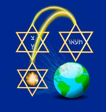 Meditación del Mesías con Tav Ayin Alef Vav para liberarnos de los Ángeles caídos con Nosotros