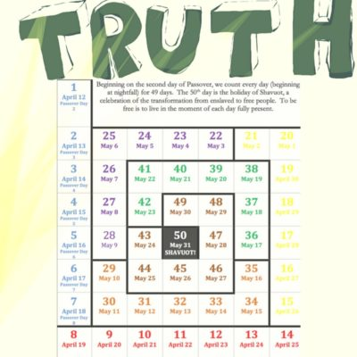 counting the omer - truth 2