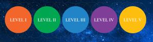 Class Levels Banner 1