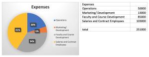 KE Annual Report Expenses Screen Shot 2019