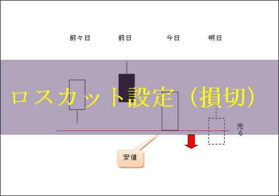 """『ロスカットルール』株の""""初心者""""でもすぐできる損切方法"""