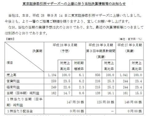 1-%e5%85%a8%e7%94%bb%e9%9d%a2%e3%82%ad%e3%83%a3%e3%83%97%e3%83%81%e3%83%a3-20160914-221821