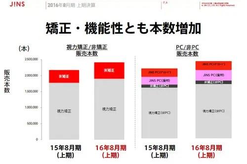 1-%e5%85%a8%e7%94%bb%e9%9d%a2%e3%82%ad%e3%83%a3%e3%83%97%e3%83%81%e3%83%a3-20160908-223600