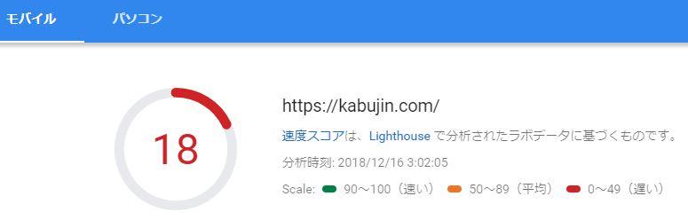 ブログ運営報告15日目_スマホページ読み込み速度