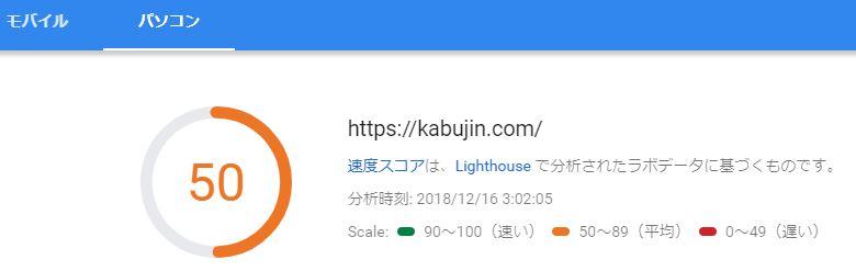 ブログ運営報告15日目_PCページ読み込み速度
