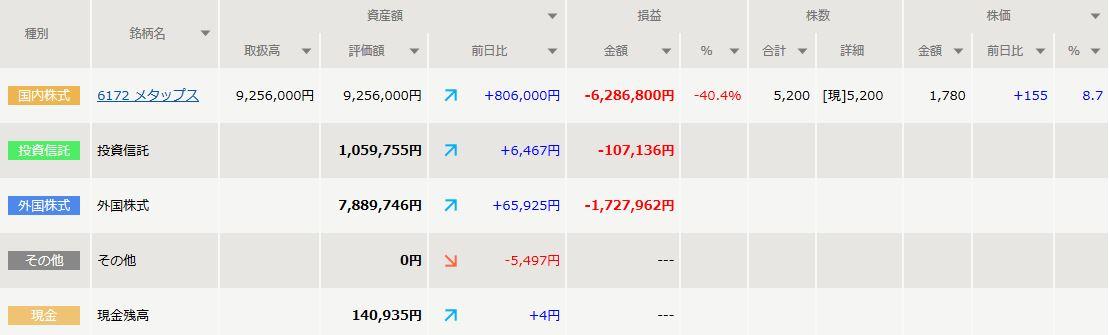 20190111myTrade全資産推移公開02