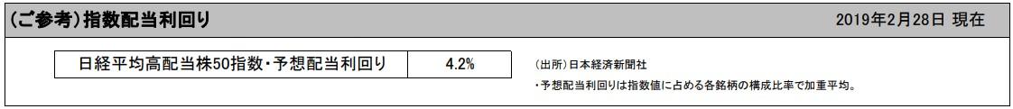 20190320_日経高配当株50ETF予想配当利回り