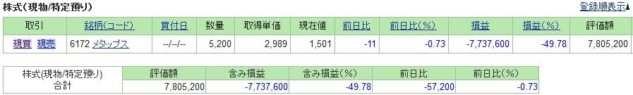 20190405_日本株SBI証券評価損益