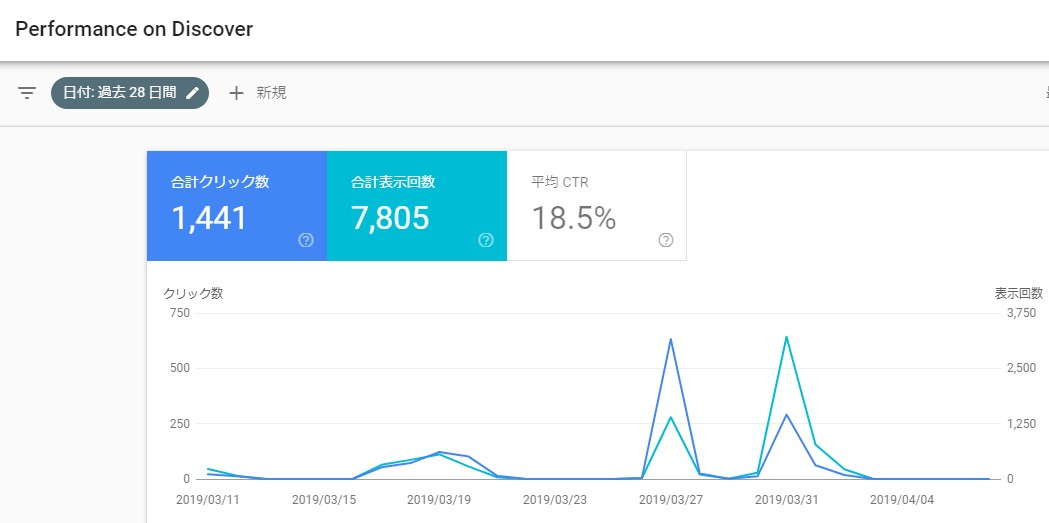 20190411-google-search-console-discover画面