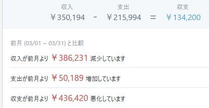 201904家計簿公開_収支内訳
